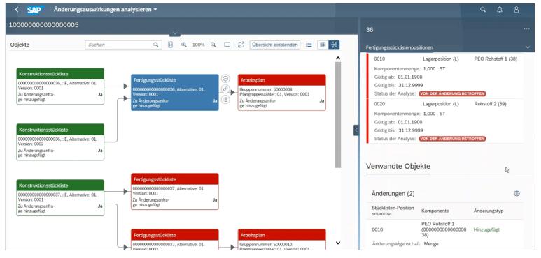 Screenshot Änderungsmappe - Auswirkungsanalyse