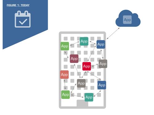5613_ITEL_Infografic_Managed_Cloud_Services_v2_1
