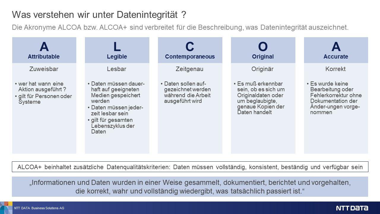 ALCOA-Kriterien für die Definition der Datenintegrität