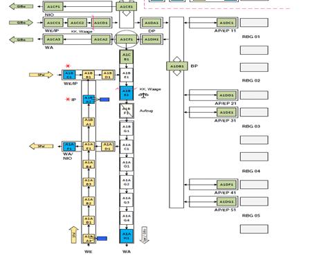 Thumbnail of https://itelligencegroup.com/de/local-blog/vertikalintegration-von-der-bestandsplanung-bis-zum-servomotor/