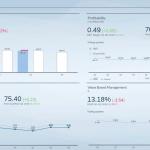 Grafik UI 1: SAP Best Practices for Analytics: