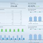 Grafik UI 2: SAP Best Practices for Analytics: