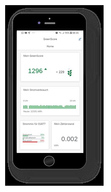 GreenScore-App: Nachhaltig punkten: Neue Technologien für die Energiewende-PunkteScore