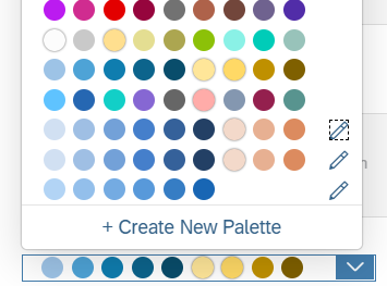 Diagram 1. Custom colour palettes in SAC