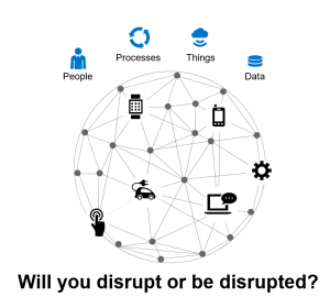 Digital Transformation is Disrupting Everything