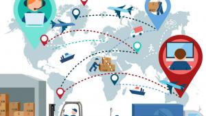 SAP Lösungen für Einkauf