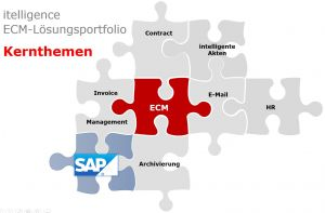 Enterprise Content Management Lösungsportfolio itelligence
