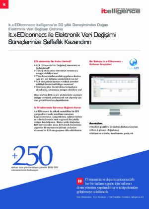 EDI'nizi NTT DATA Business Solutions'ın it.x-EDI çözümüyle geliştirin