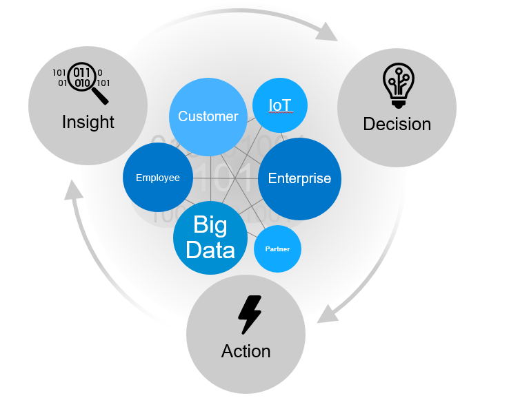 Graphic-Insight-to-Action