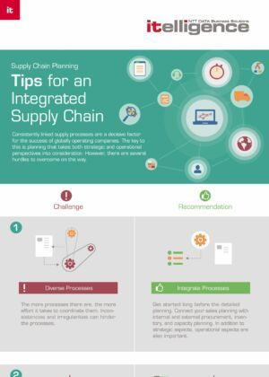 Supply Chain Planning - Tips for an Integrated Supply Chain