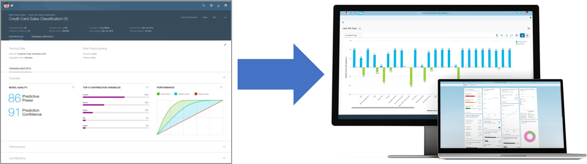 SAP predictive analytics screen shot example