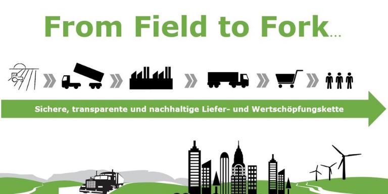 """Landwirtschaft der Zukunft – Das war der Fokustag """"Farming- und Food-Technologietrends"""""""