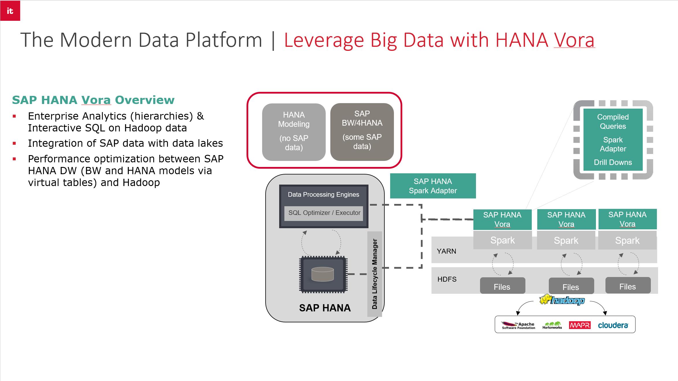 The Modern Data Platform