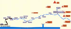 Rute Kharut Pyramid