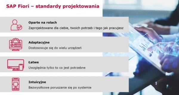 SAP Fiori w SAP EWM
