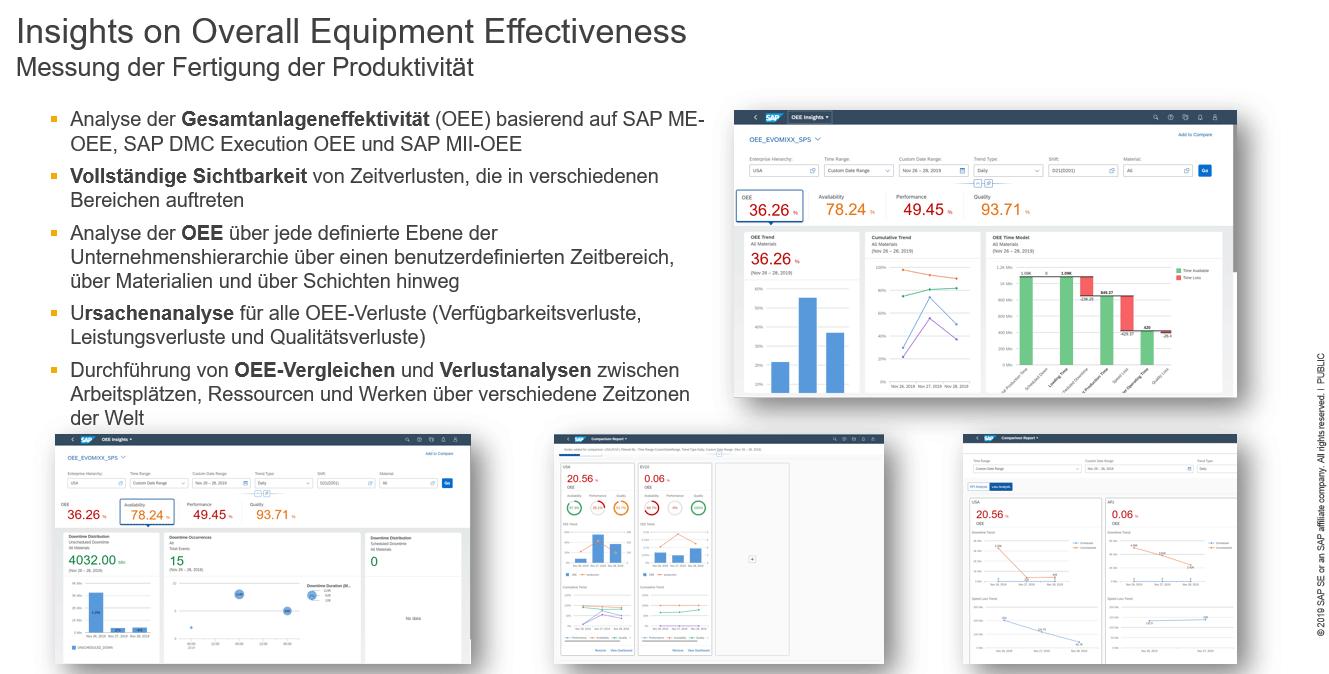 Grafikt SAP SE, die Gesamtanlageneffiktivität mit der SAP Digital Manufacturing Cloud (DMC) analysieren