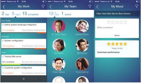 SAP Project Cockpit App