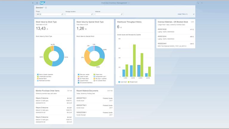 Screen SAP S/4HANA Asset Management Overview Inventory Management OVP IM