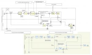 Screen: Prozessmodellierung für komplexe Projekte
