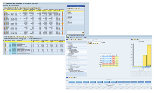 Screenshot Dispo-Cockpit Operations und Controlling