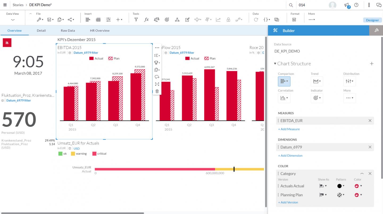 Moderne User Experience, bedarfsgerechte Aufbereitung und sofortige Visualisierung von Daten und Kennzahlen aus allen Unternehmensbereichen. Die ideale Lösung für Fachanwender, Power User und IT.