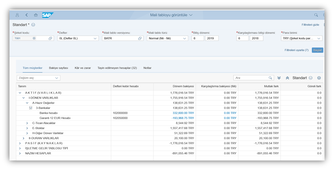 Inventory Management Analysis