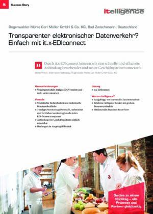 Success Story Ruegenwalder Muehle Carl Müller GmbH & Co. KG