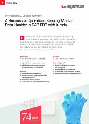 Success-Story-pfm-medical-it.mds-WEB-20190213-DE-EN