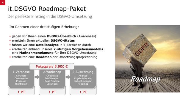it.DSGVO Roadmap-Paket