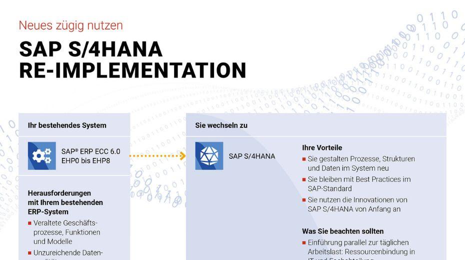 Vorschau Infografik SAP S/4HANA Transition - Re-Implementation