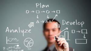 SAP Application Management (AMS). Ganz einfach zu itelligence wechseln: mit den Transition Services für Ihre SAP-Anwendungen.