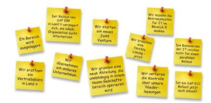 Image SAP Business byDesign - Mögliche Fragestellungen im Bereich der Konzernniederlassungen