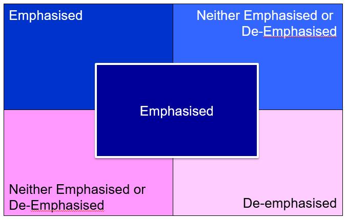 Diagram 11. Image taken from google images
