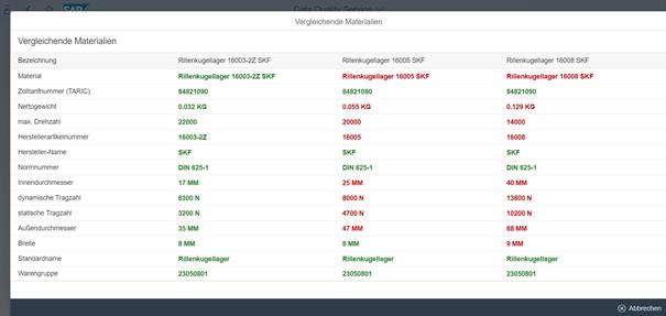 Screenshot ClassCockpit Cloud - Ergebnisliste