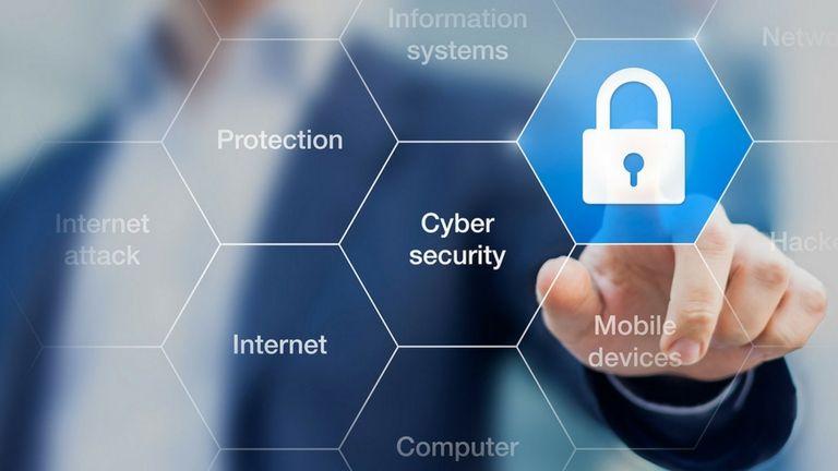 Fachbereich Qualität und Compliance, Compliance-Software, Security und Identity Management