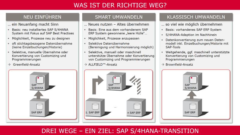 Drei Implementierungswege für die erfolgreiche SAP S/4HANA-Transition