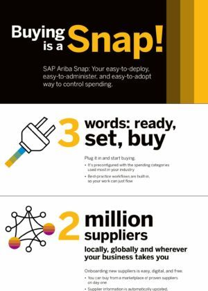 Procurement Software for SMEs – Ready to Go in a Snap