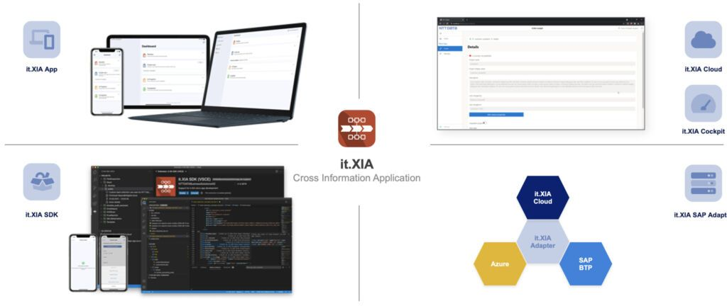 it.XIA Komponenten