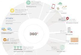 2323_itel_Corporate Profile_DACH_fin.indd