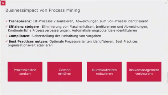 Image Businessimpact von Process Mining