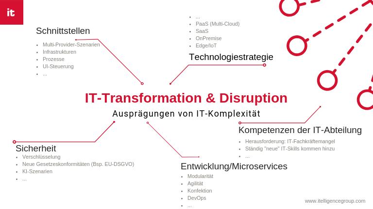 Abbildung 1: IT-Komplexität