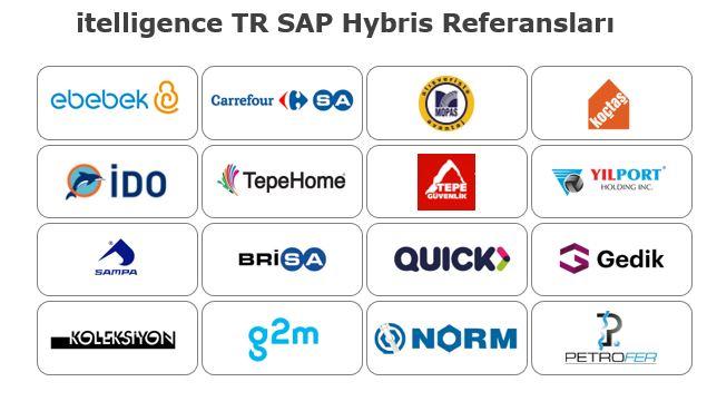 SAP hybris Commerce, hybris-nedir, hybris, sap-hybris,sap-erp,NTT DATA Business Solutions