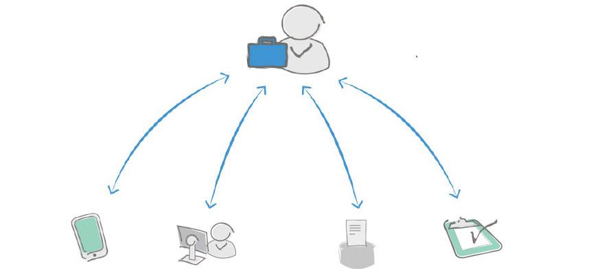 Image-schéma-concur-déplacements professionnels-itelligence