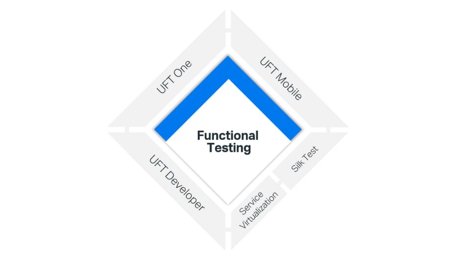 microfocus-functionality-test-uft-family