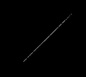 modern data platform