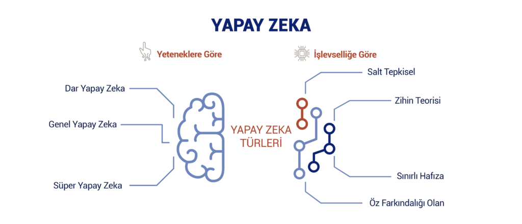 ntt-data-yapay-zeka-infografik