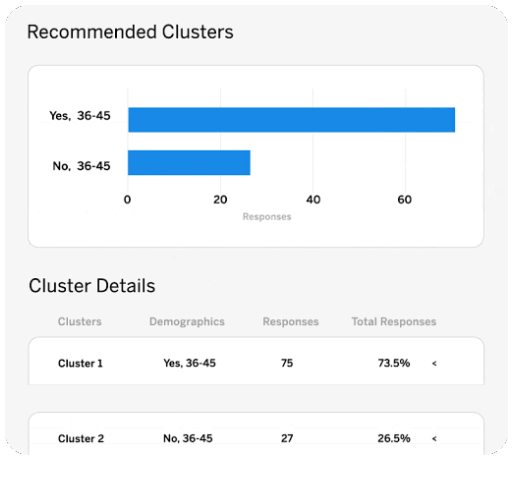 qualtrics-recommended-cluster