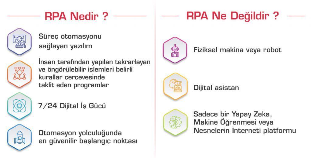 rpa, rpa-türkiye, robotik-süreç-otomasyonu, itelligence, rpa-nedir, rpa-nasıl-çalışır,