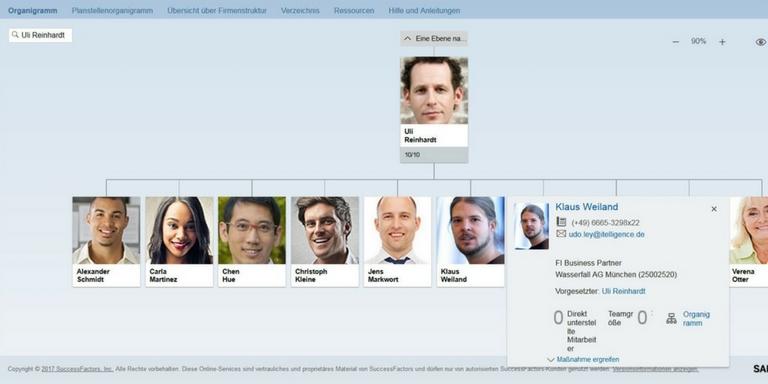 SAP SuccessFactors Benutzeroberfläche (beispielhafte Darstellung Team-Organigramm)