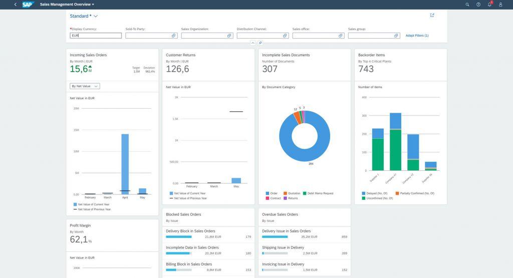 Snímka obrazovky používateľského rozhrania SAP Fiori v systéme SAP S/4HANA so zobrazením rôznych grafov a diagramov.